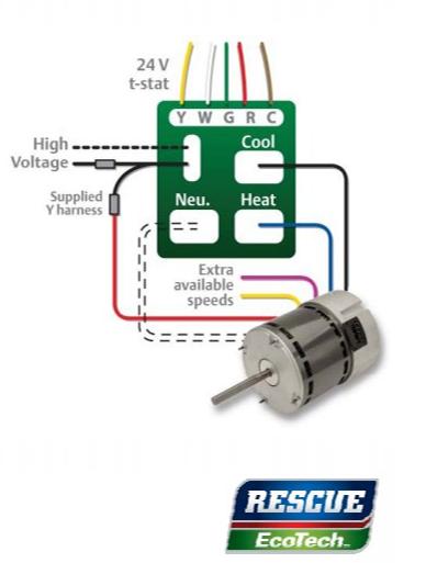 A New Upgrade for PSC Blower Motors! | Ferguson HVAC | Rescue Blower Motor Wiring Diagram |  | Ferguson HVAC